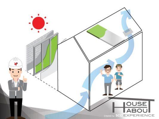 แนวทางการรีโนเวทบ้านเพื่อลดความร้อนในบ้าน เริ่มต้นอย่างไร?