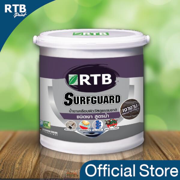 RTB Paint Surfguard น้ำยาเคลือบผิว ชนิดเงา 1 gal.